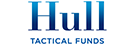 Hull Tactical Funds