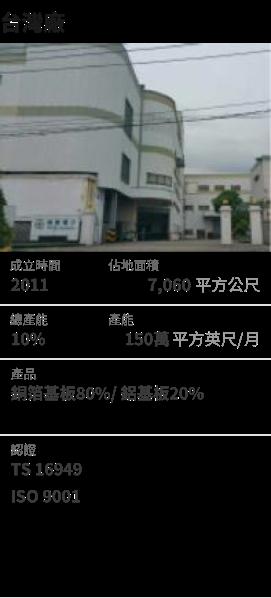 騰輝-KY,銅箔基板,CCFL,軍工,航太